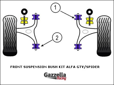 Gazzella Racing Limited > Uprated Suspension Bushes (Road