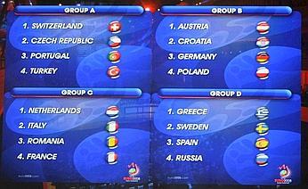 I gruppi di Euro 2008. Reuters