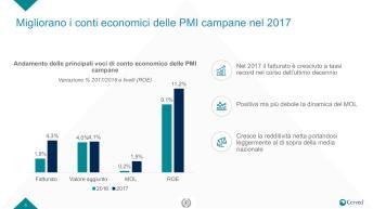 Slide Rapporto PMI campania-page-005