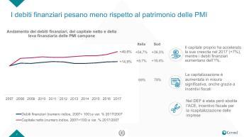 Slide Rapporto PMI campania-page-007