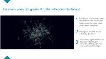 Slide Rapporto PMI campania-page-017