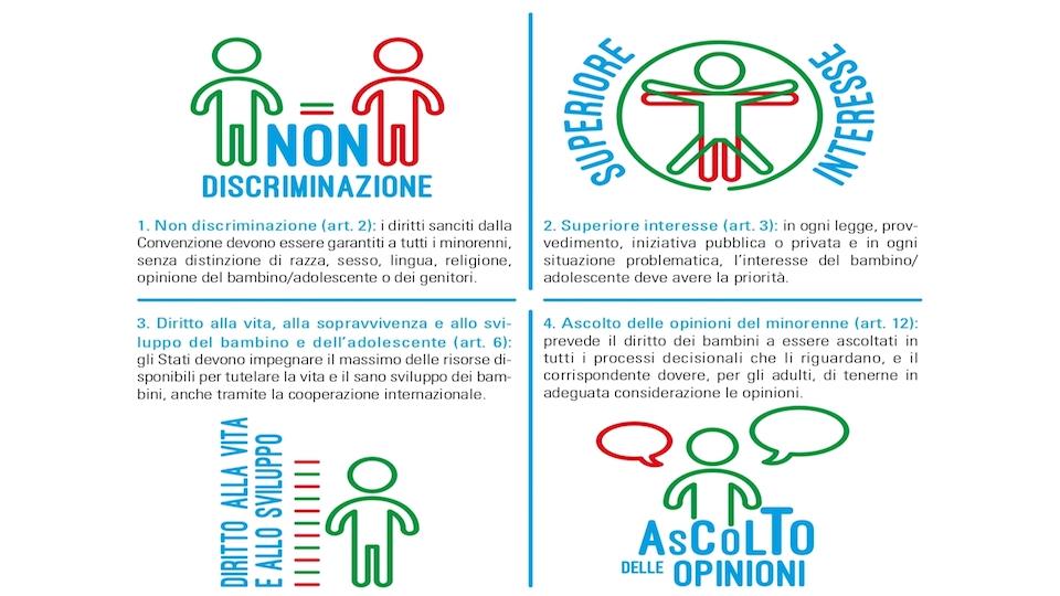 Lunga vita ai diritti: l'iniziativa promossa da Unicef