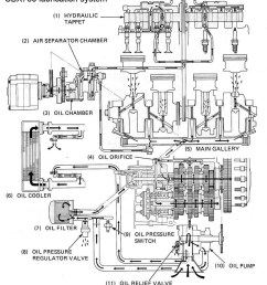 cbx750 vs cb750 seven fifty engines comparing part1 crankcaseswhat does it may mean on practice  [ 940 x 1079 Pixel ]