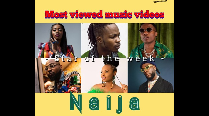 Most viewed Naija music videos – Star of the Week –