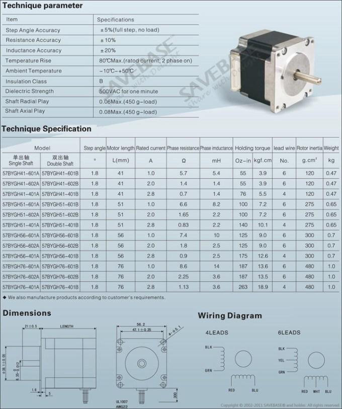 Weg Motor Frame Size Chart | motorwallpapers.org