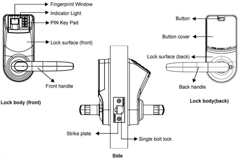 New Keyless Biometric Fingerprint Door Lock Left Or Right