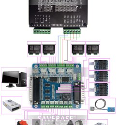 db25 1205 wiring diagram wiring library cnc 5 axis breakout board schematic moreover cnc breakout board wiring [ 750 x 1049 Pixel ]