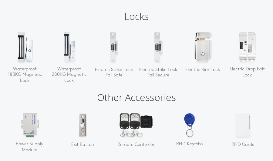 Standalone 125KHz RFID Door Access Control Unit with 10Pcs