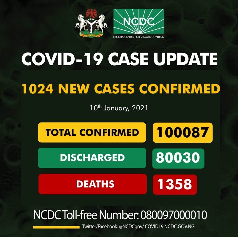 Oyo warns private health centres against treating COVID-19 cases