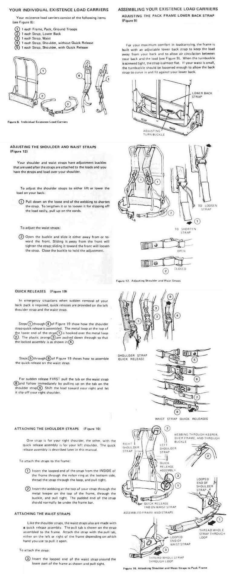ALICE Frame Information (GB&GBII) + Strap Guide