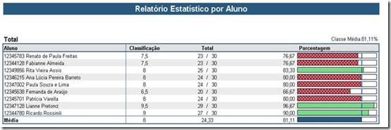 raltorio_antes