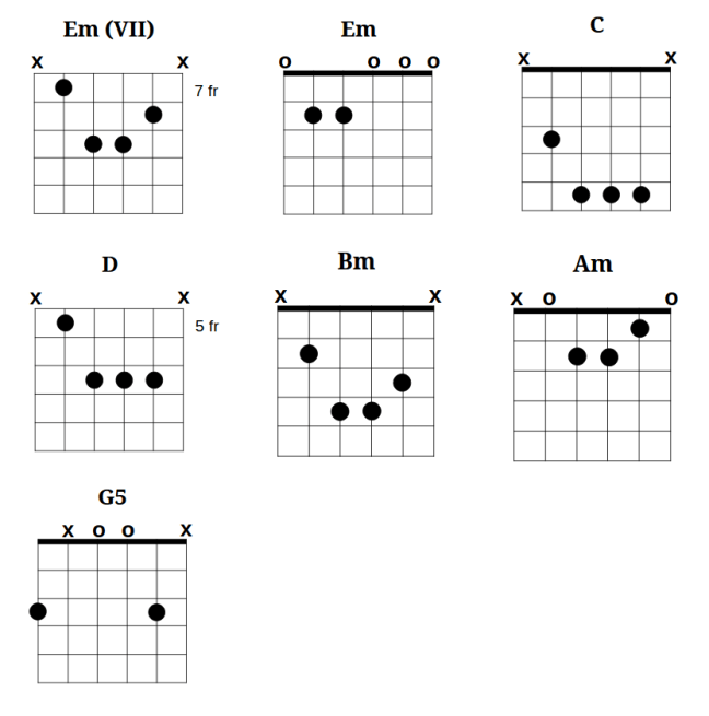 Please Be Honest chords