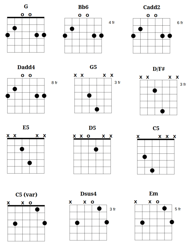 Question Girl All Right chords