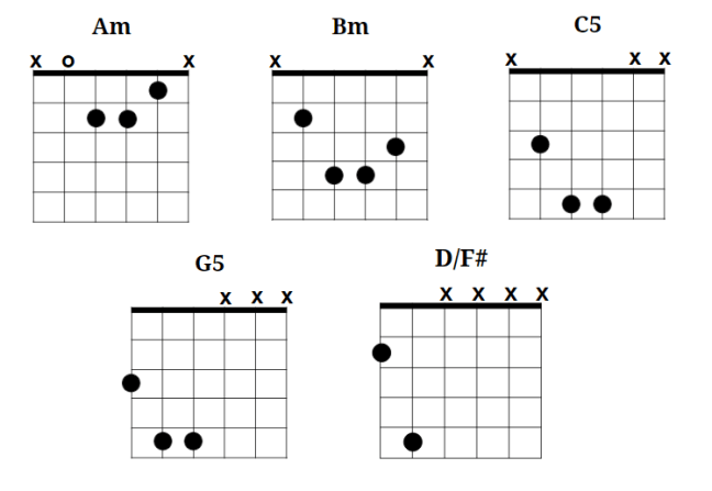 Your Cricket Is Rather Unique - Guitar Tablature at GBV Guitar