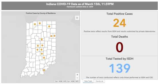 Local News: 24 positive cases of coronavirus in Indiana (3/16/20 ...