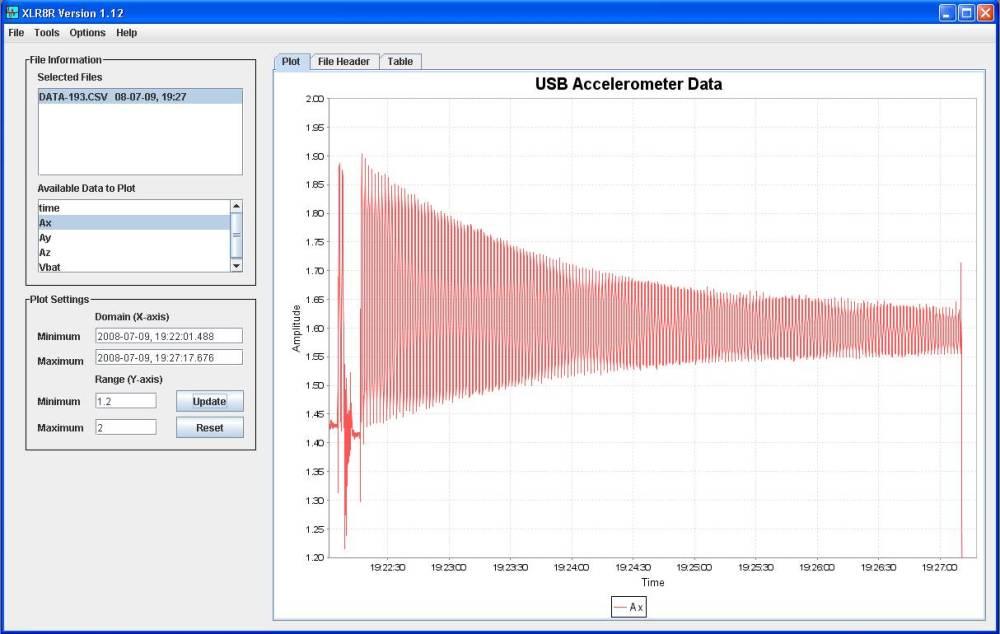 medium resolution of pendulum output