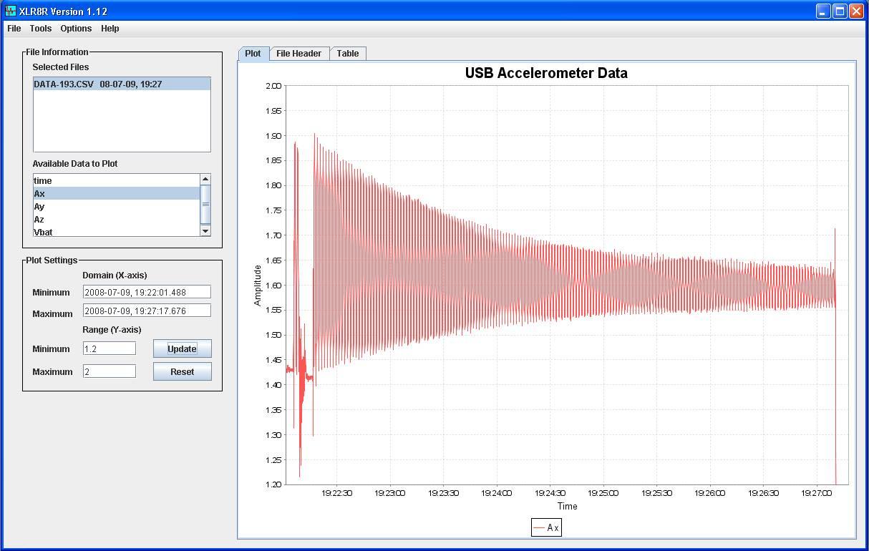 hight resolution of pendulum output