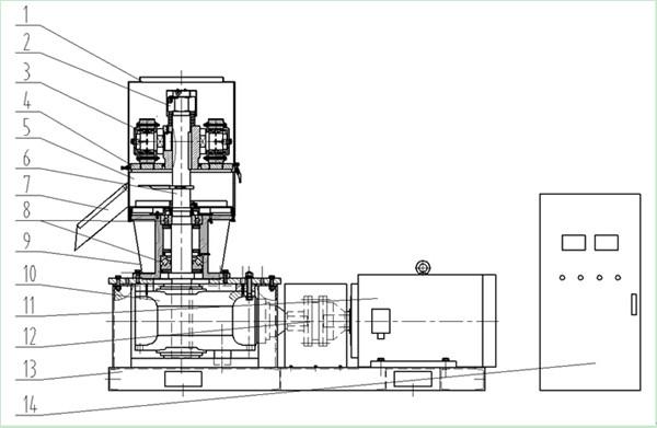 500-800kg/h flat die wood pellet mill