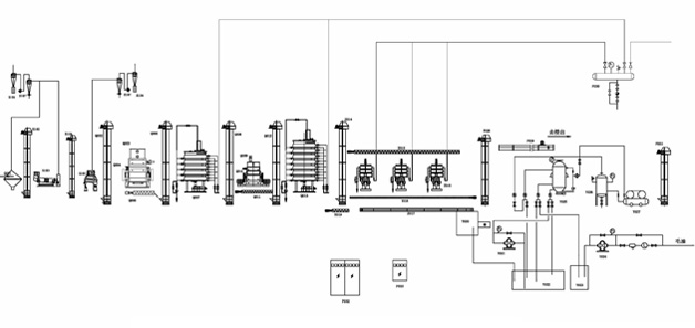 Oil processing equipments of oil mill plant