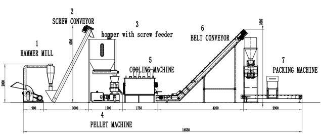 Wood Pellet Equipment Unit for 200-500kg/h Small Pellet Plant