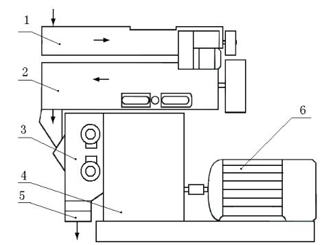 Biomass Fuel Densification Processing Methods and Equipment
