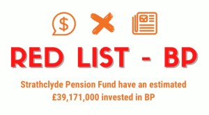 SPF Red List - BP