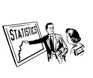 Mr. Russell Dorrell / AP Statistics