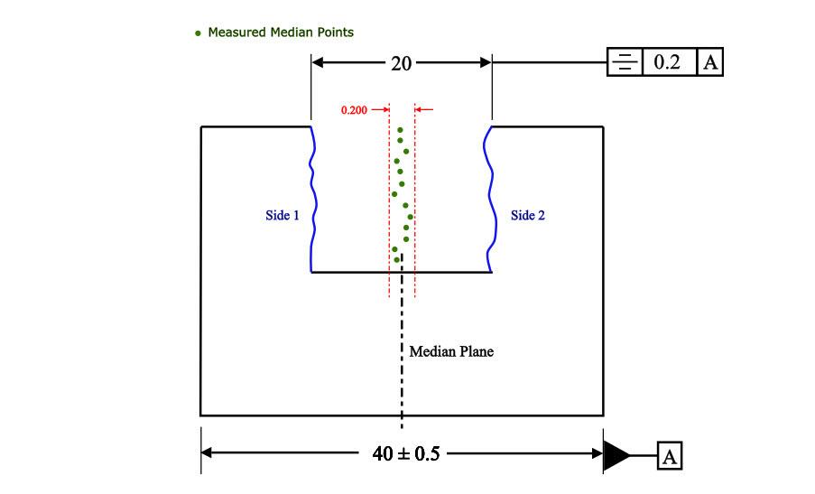 Surface Flatness Symbol