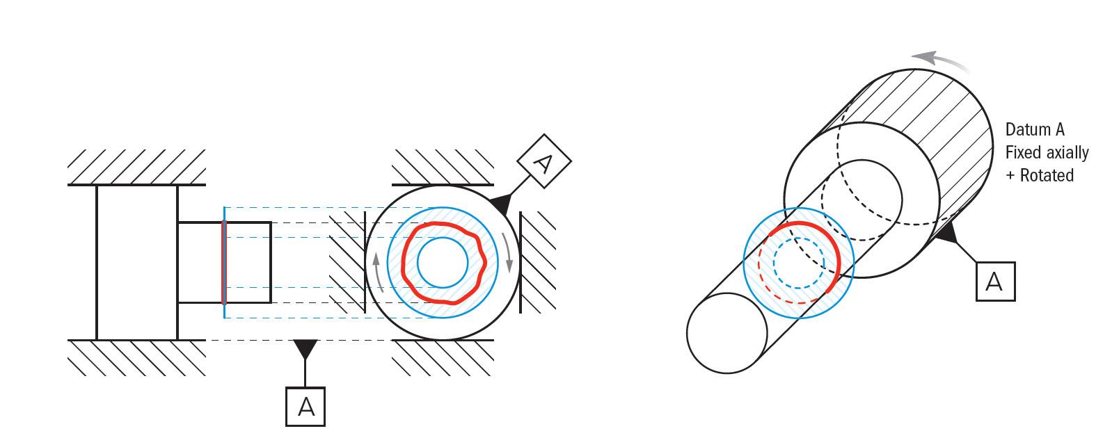 runout tolerance zone [ 1575 x 643 Pixel ]