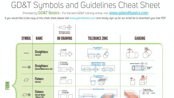 Gd   wall chart free example also training basics rh gdandtbasics