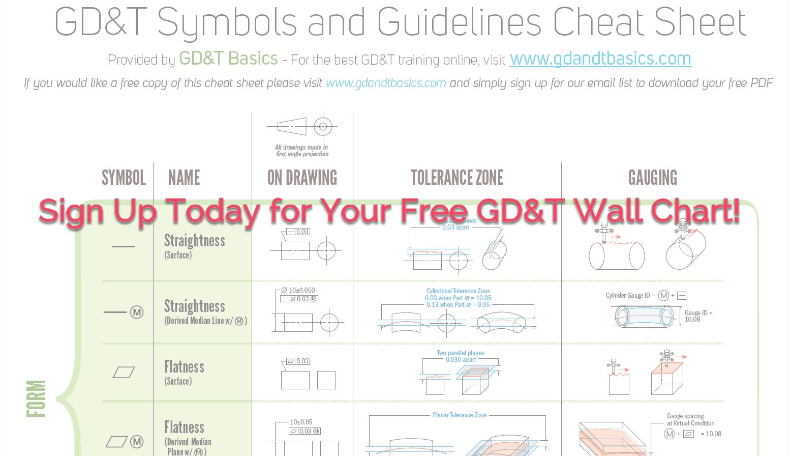 Gd   wall chart pdf sample also basics rh gdandtbasics
