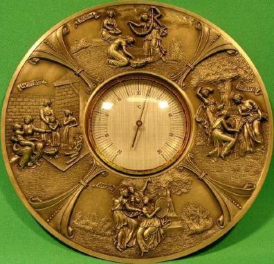 ozdoby termometru