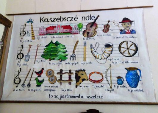 Alfabet kaszubski, wystawa Muzeum Piśmiennictwa i Muzyki Kaszubsko-Pomorskiej