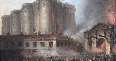 Wielki mit Wielkiej Rewolucji Francuskiej