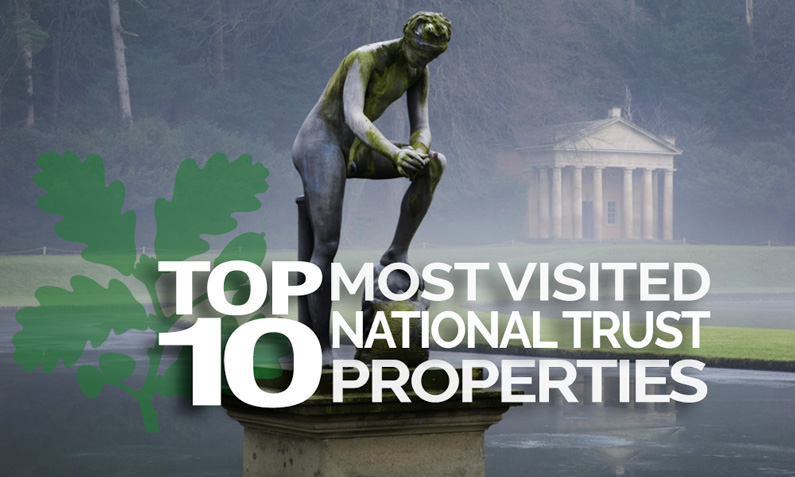 Top 10 National Trust Properties As Chosen By You