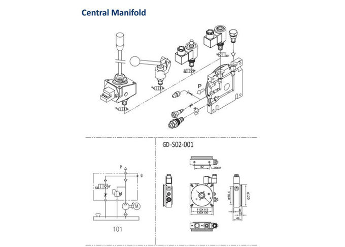 CE certificate DC12v/24v hydraulic power unit with plastic
