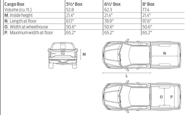 1999 Ford f150 short box dimensions