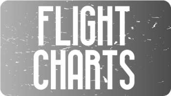 Permalink to: Disc Flight Chart