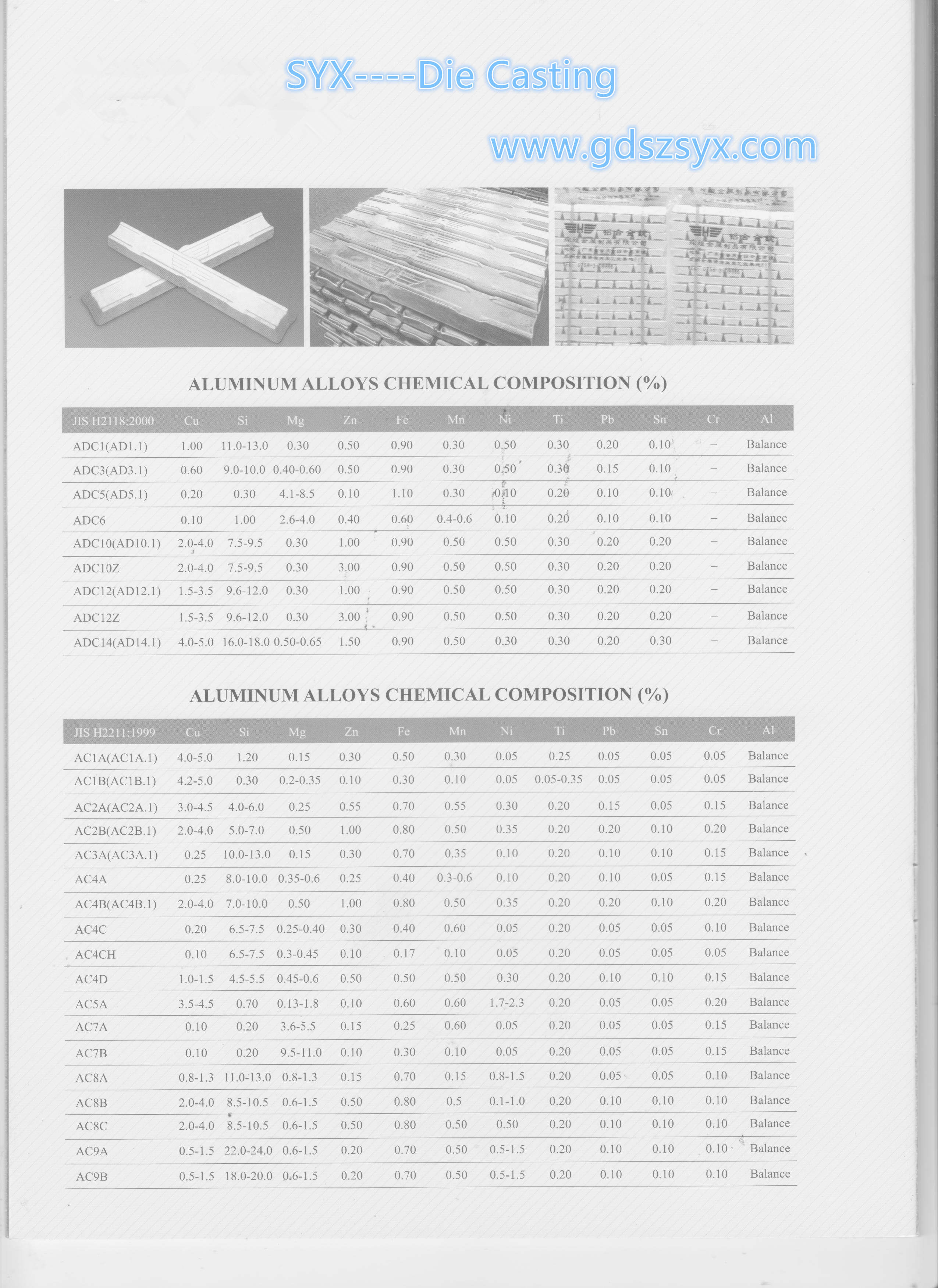 Adc12 Aluminum Alloy Casting Specification