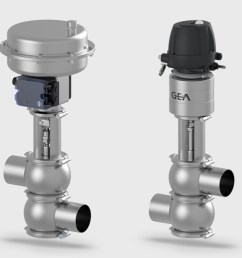 varivent control valves type s and type p set the flow rate by changing the pressure loss  [ 1200 x 675 Pixel ]