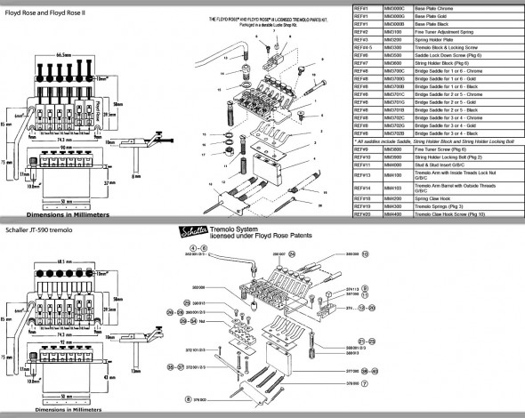 Locking Tremolo Diagram and Parts List