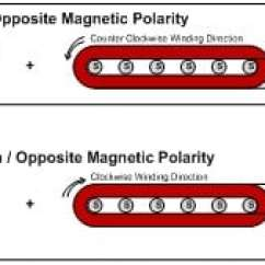 Dual 1 Ohm Wiring Diagram 79 Kz1000 Basic Electric Guitar Circuits - Pickups 101 : Gear Vault