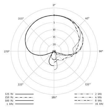 Vocal Condenser Microphone Vocal Compressors Wiring