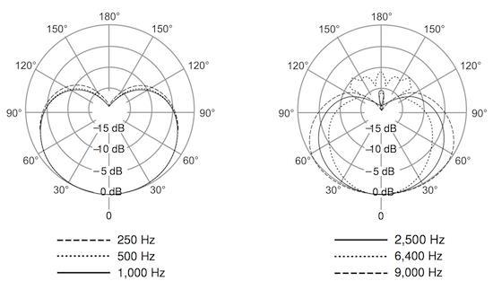 Wiring Diagram For Hornet By Keystone Trailer 5th Wheel