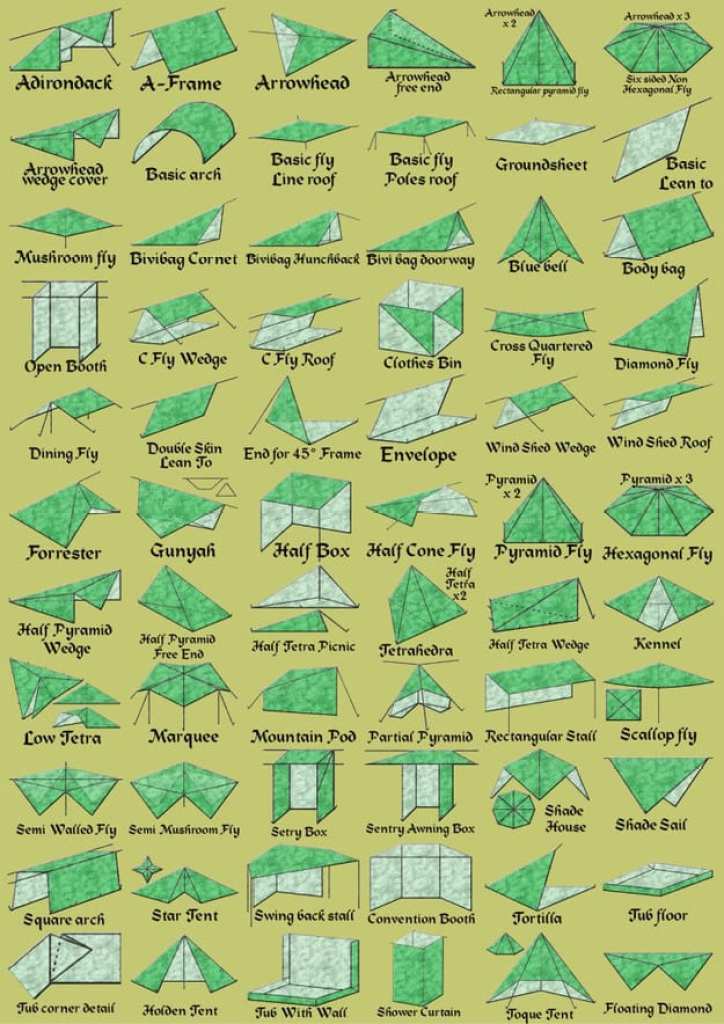 how to pitch a camping tarp in different ways