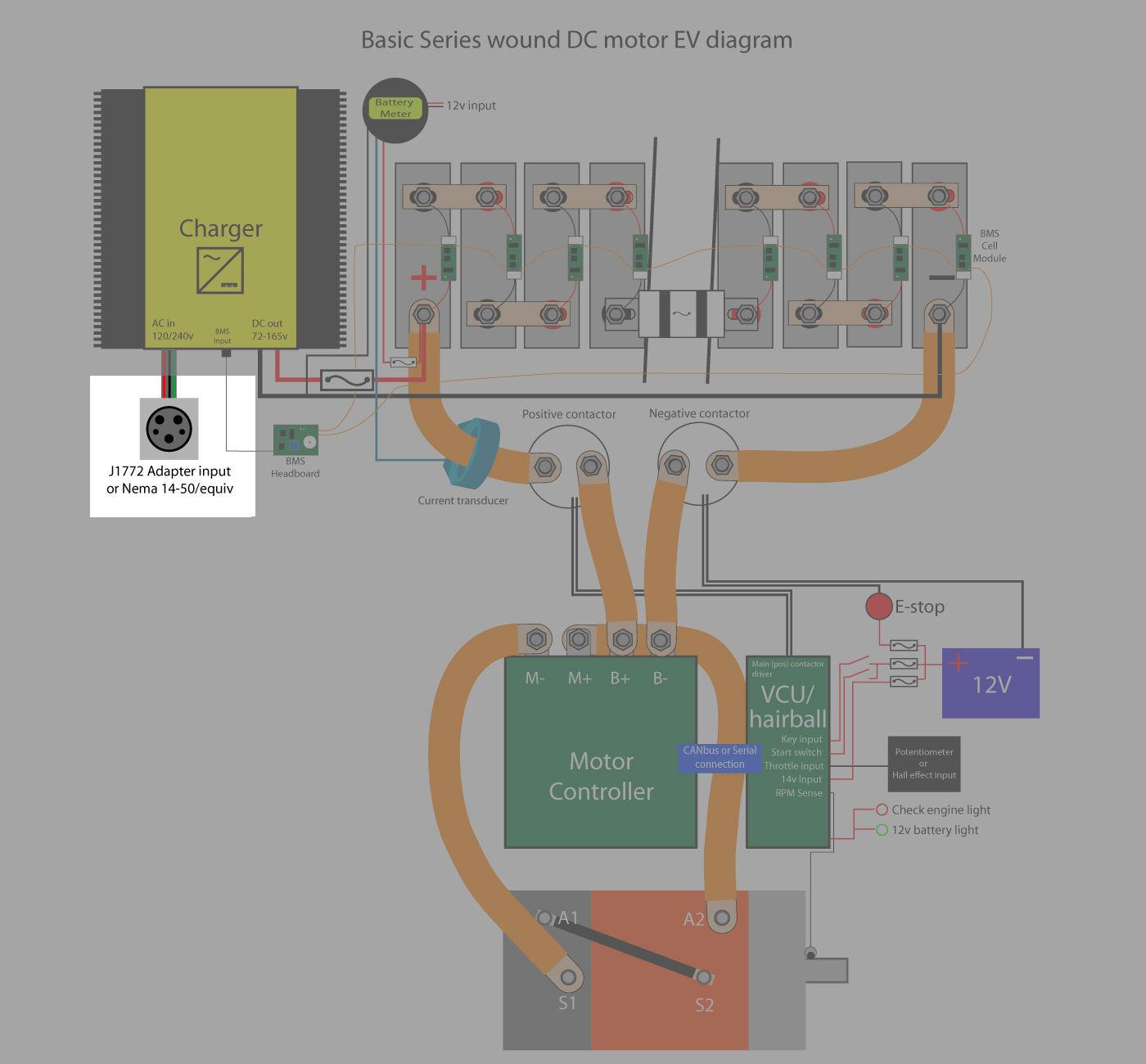 Dave's DIY EV conversion diagram – the adapter