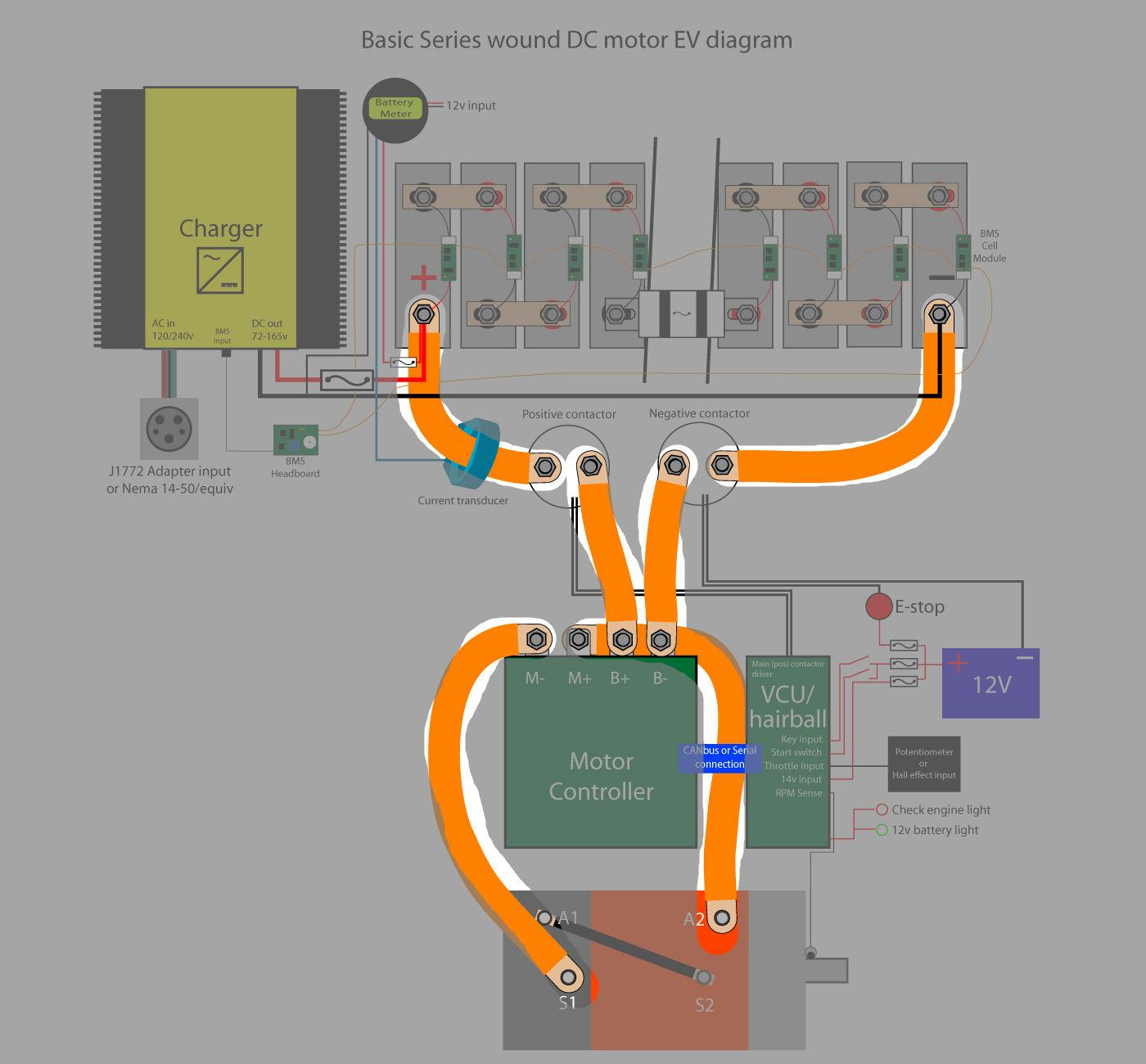 High Voltage Wiring Color Trusted Diagram Ev Conversion U2022 Medium Code