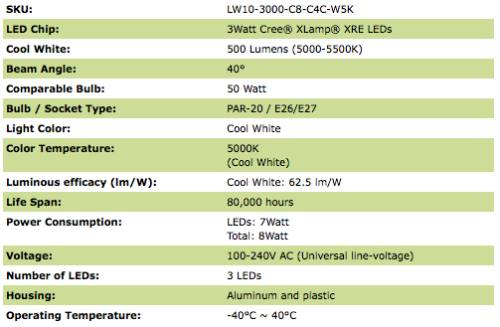 LED Lamp Specifications.jpg