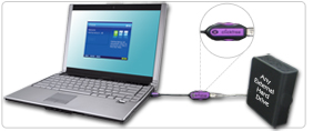 USB Misc Gear Memory Devices Laptop Gear Computer Gear