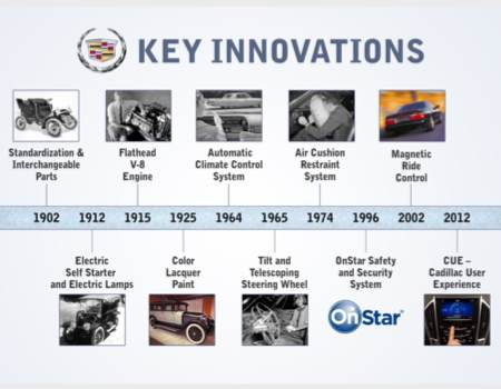 Cadillac Celebrates 100th Anniversary of Making Cars Less 'Cranky'  Cadillac Celebrates 100th Anniversary of Making Cars Less 'Cranky'  Cadillac Celebrates 100th Anniversary of Making Cars Less 'Cranky'
